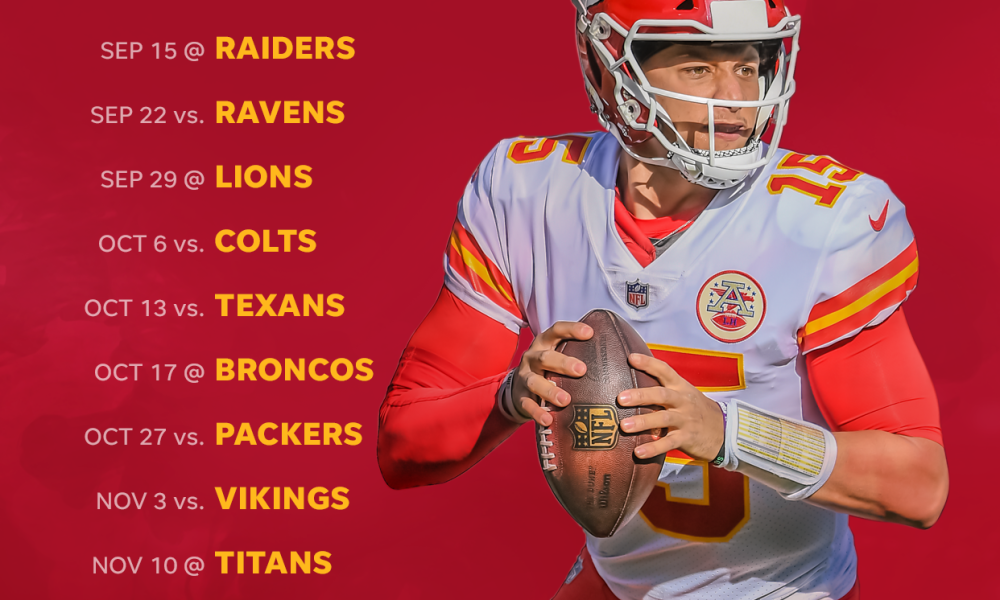 Patrick Mahomes Wallpaper_chiefs